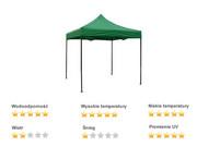 Namiot Ekspresowy 2m x 2m (4m²)